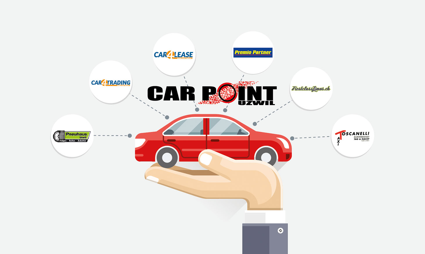 CarPoint Uzwil Dienstleistungen