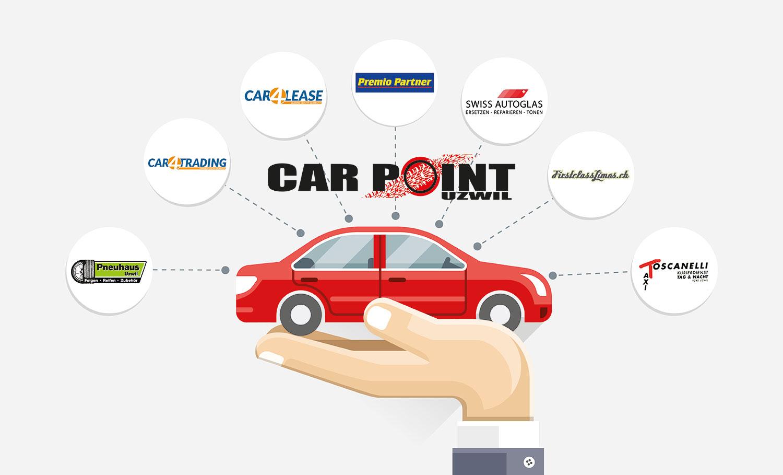 carpoint-uzwil Dienstleistungen